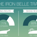 iron-belle-crop